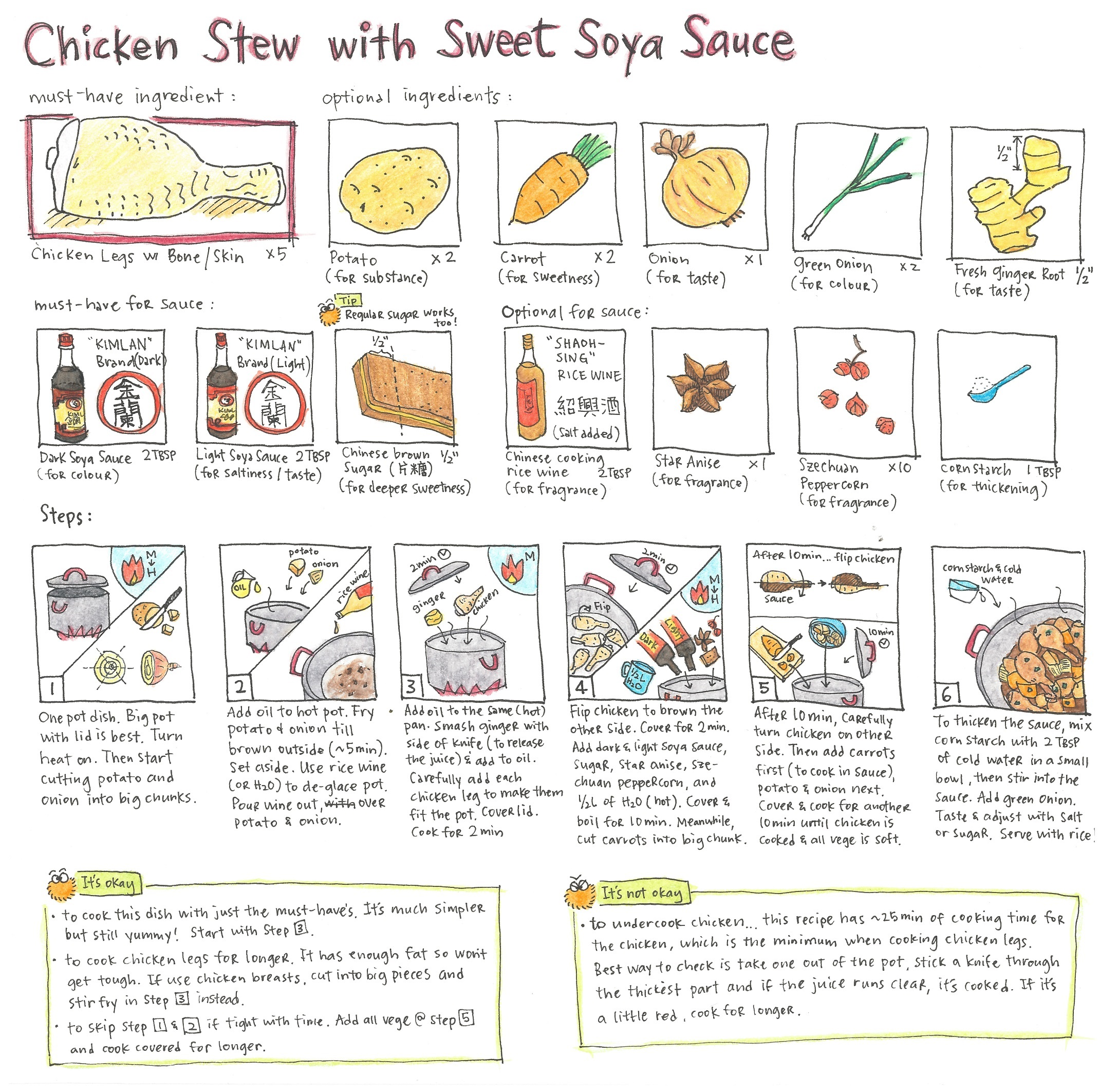 An illustrated recipe for chicken stew with sweet soya or soy saunce