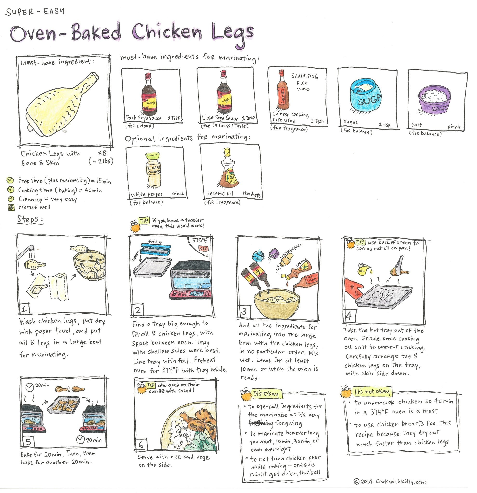 Recipe of an oven-baked chicken legs that requires minimal work and clean up time