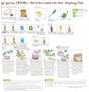 Recipe of an everyday version of Bo Jai Fan